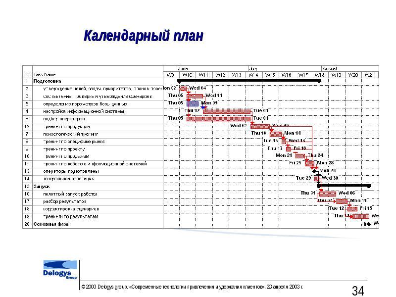 Календарный план картинки для презентации каждый профессиональный