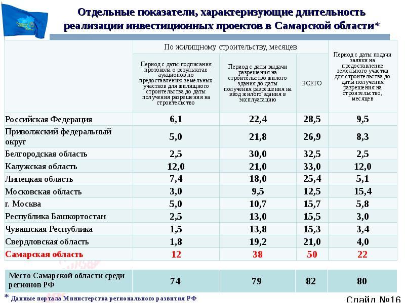 Самарской области стоимость часа человеко в детские стоимость часы
