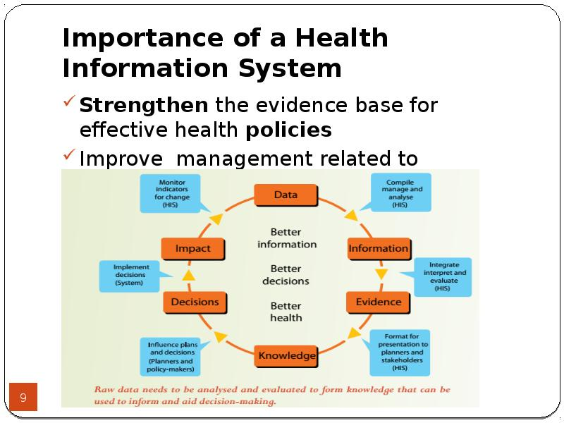 health information system Disclaimer: data and information from this platform should not be published without authorisation from the ministry of health.