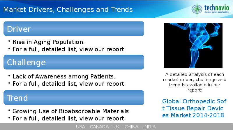orthopedic soft tissue repair sports Dublin, april 04, 2018 -- the global orthopedic soft tissue repair market size, market share, application analysis, regional outlook.