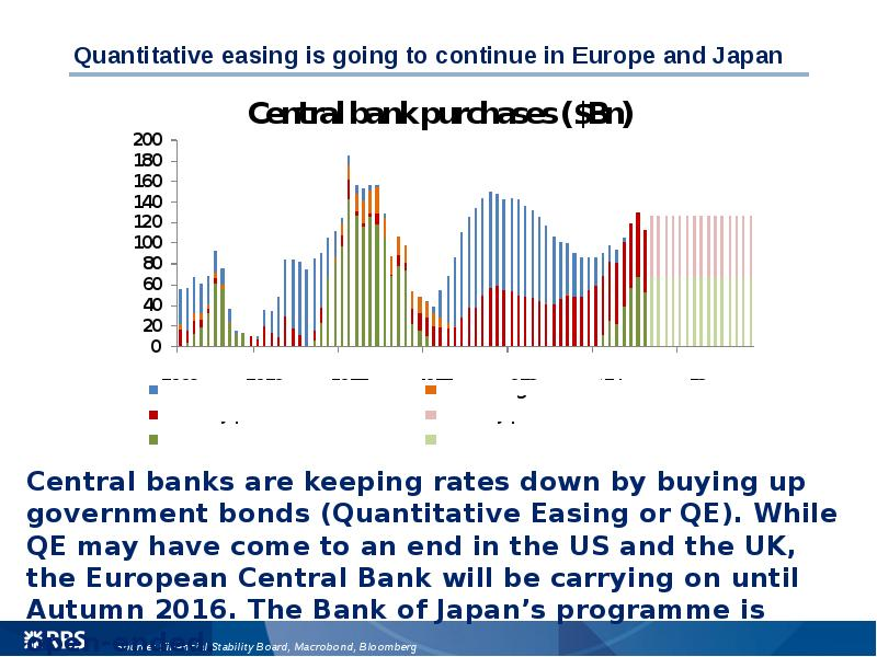 "quantitative easing as a solution for Report on ""quantitative easing"" case solution,report on ""quantitative easing"" case analysis, report on ""quantitative easing"" case study solution, european central bank has learned a lot from the events that occurred in the economy during the past seven years and is in the position to reject the two p."