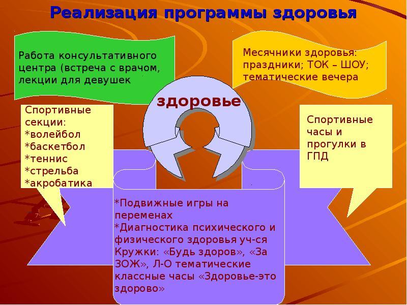 Доклад роль семьи в развитии работоспособности ученика 2273
