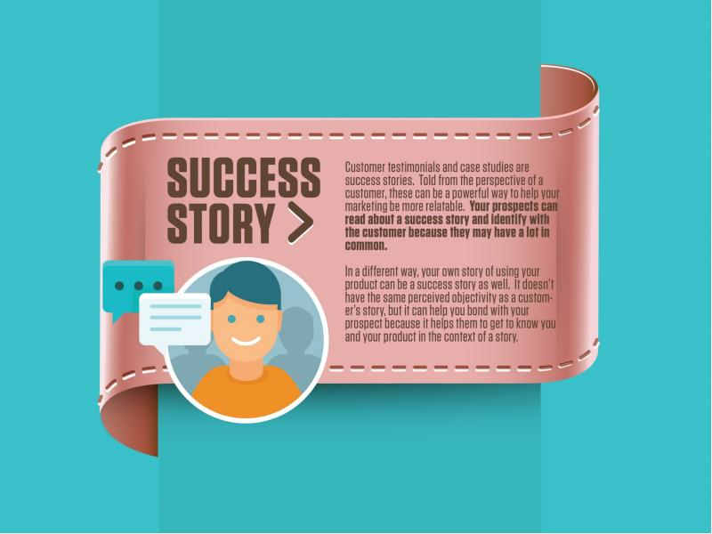 dawnlance success story marketing Dawnlance success story (marketing) topics: marketing, air conditioner, cooling technology pages: 3 (1156 words) published: october 26 the market for spilt acs was further sub divided into 1 ton spilt acs and 15 ton split acs, with the 1 ton split enjoying a 65 percent market share and the 15.