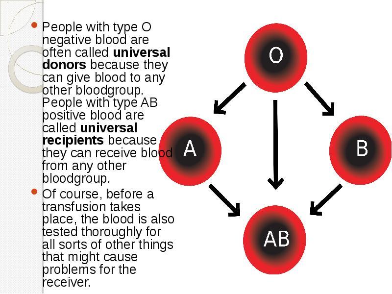 blood type Tutorial, blood, type, typing, bloodtyping, serology, group, transfusion, human, antibody, antigen, immune response, immune system, achievements, missions, karl landsteiner, nobel prize in physiology or medicine, nobel, prizes, laureate, winner, educational, game, school, a rh-, a rh+, b rh-, b rh+, ab rh-, ab rh+, o rh-, o rh+, 0 rh-, 0 rh+.