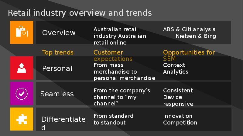 bmw overview and industry trends and issues Ibisworld's new car dealers industry research report contains up-to-date data and analysis, allowing you to identify the strengths and potential weaknesses of major companies in the industry build your credibility with clients and prospects by sharing insights into the current and emerging trends driving their industry.