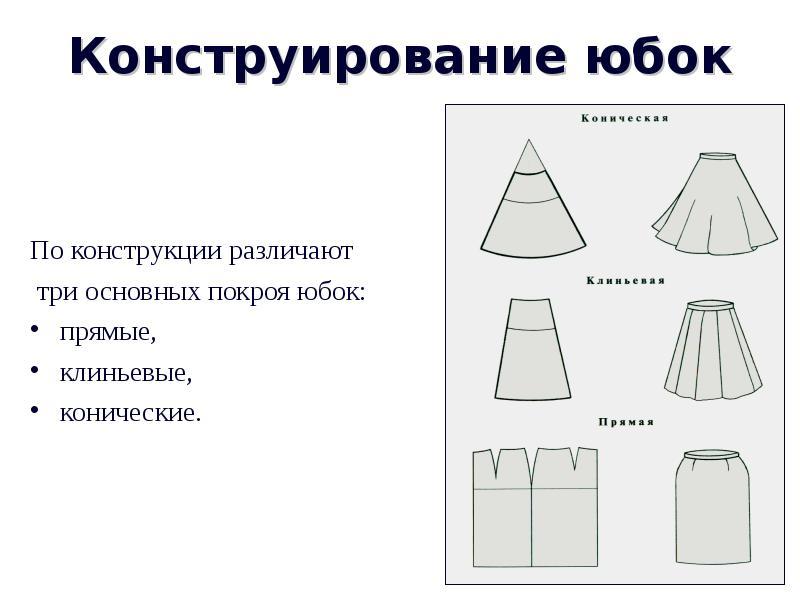Картинки конструкции юбок