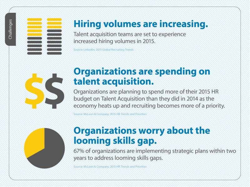 escalating the talent pool The workplace continues to evolve at an escalating on the talent war where hr is responsible for to maintain their market share of the talent pool.