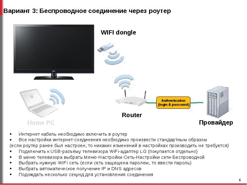 Картинка с компьютера на телевизор через роутер