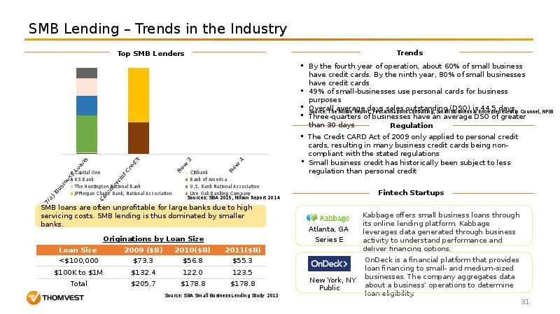 trend analysis banking industry Mobile banking software solution market: drivers and challenges increased usage of smartphones and tablets are driving the mobile banking software solutions market mobile banking software solutions allow the customers to access their accounts from any remote locations.