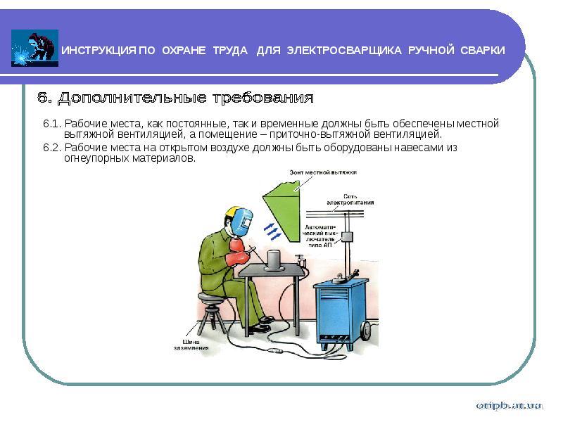 Инструкция по охране труда для работы на транспортере транспортер элеватора колосового акрос