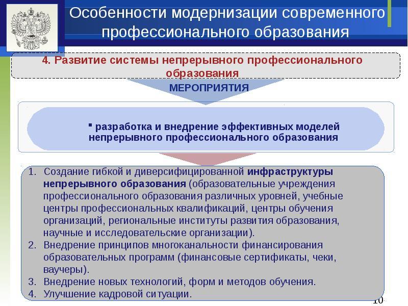 Образования рф перспективы современная состояние система развития дошкольного шпаргалка и
