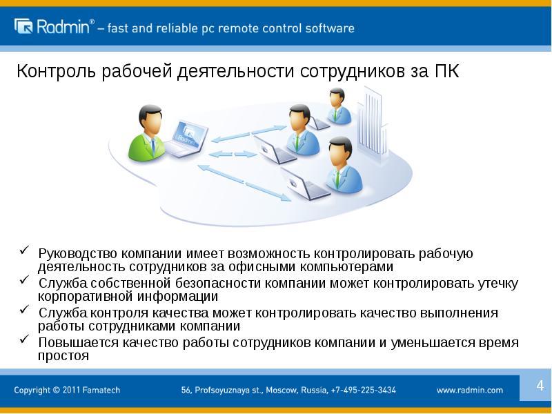 удаленная работа контроля сайтов
