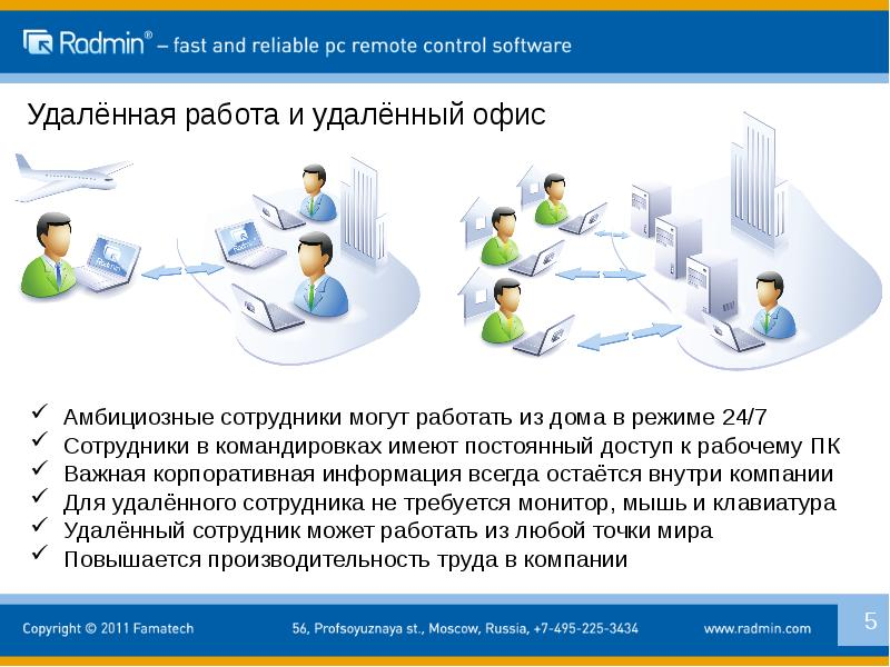 Практика работы с удаленными сотрудниками вакансии удаленная работа москва переводчик