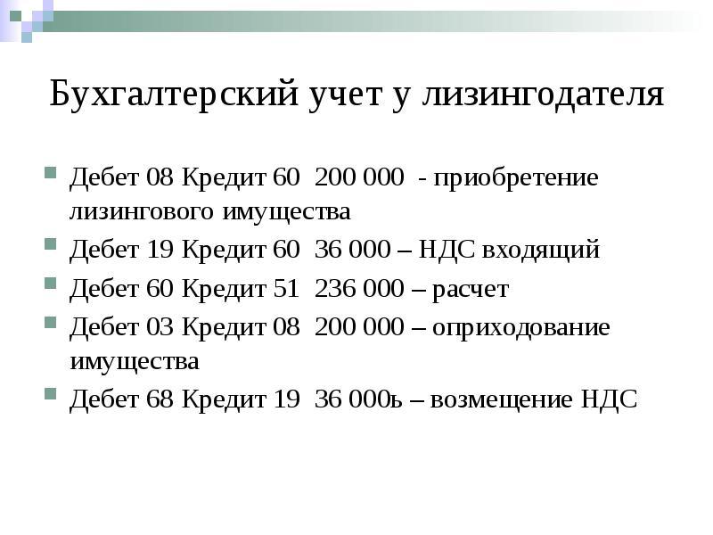 Где взять кредит без отказа на карту сбербанка онлайн 300000