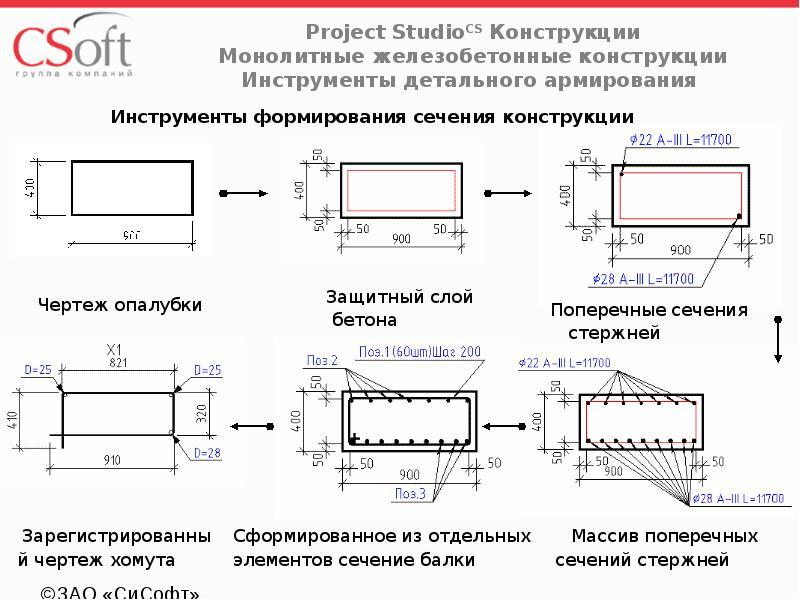 защитный слой железобетонных конструкций