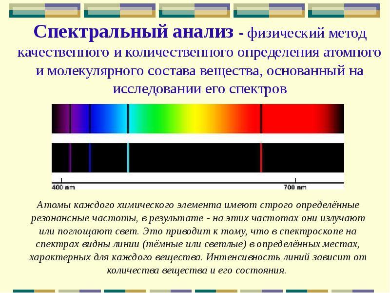 Электромагнитные спектры поглощения фотометрия