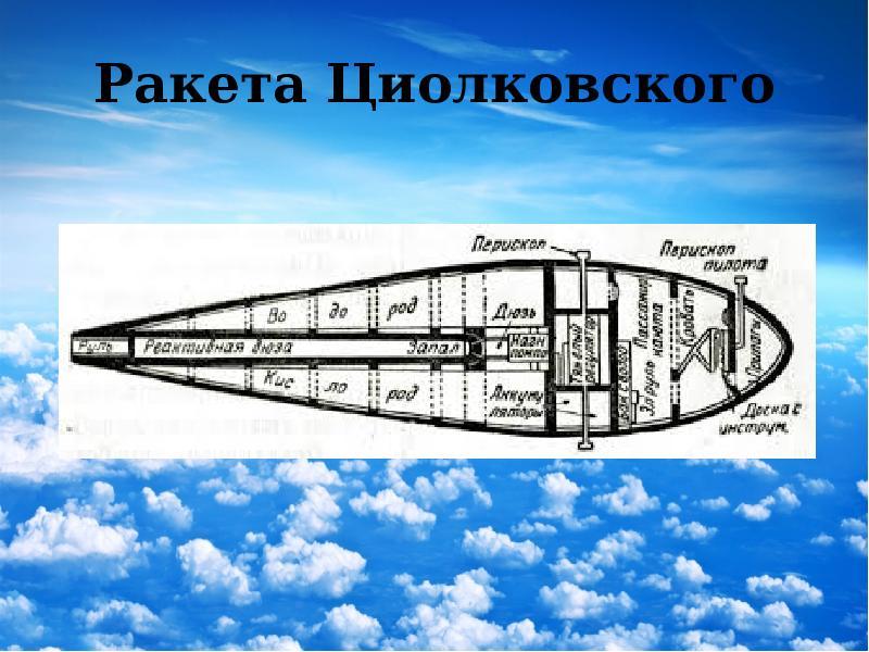 самых проект ракеты циолковского картинки поздравления стихи содержат