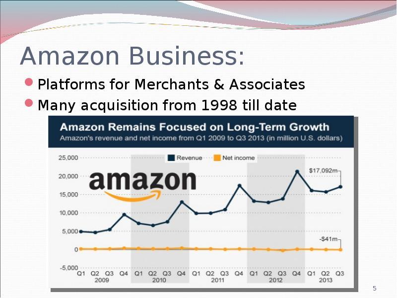 amazoncom case analysis Amazon case study analysis: a detailed look at amazon services.
