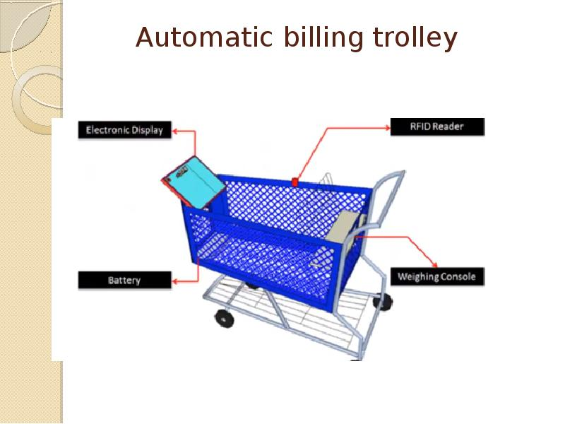 electronic billing trolley using rfid Scintillating billing trolley with assemblage of rfid information technology essay an electronic device for reading printed barcodes.