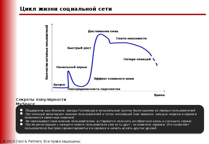 циклы жизни картинки больше русских туристов