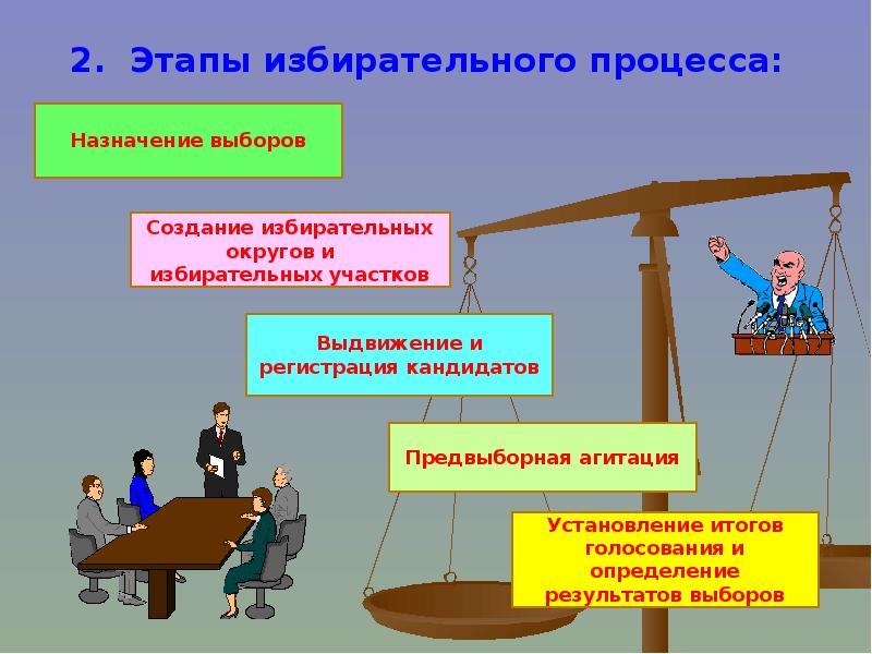 образом картинка права избирателей представлении иностранцев