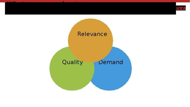 quality vs demand Explain the difference between decrease in demand & decrease in quantity demanded by tim zimmer updated march 15, 2018.