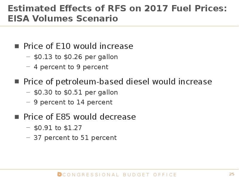 renewable fuel standard effects How can the answer be improved.
