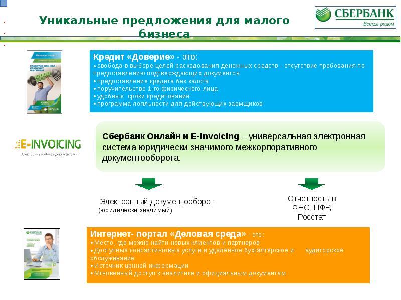 официальный сайт сбербанк россии малый бизнес банковские реквизиты организации в 1с 8.3 зуп