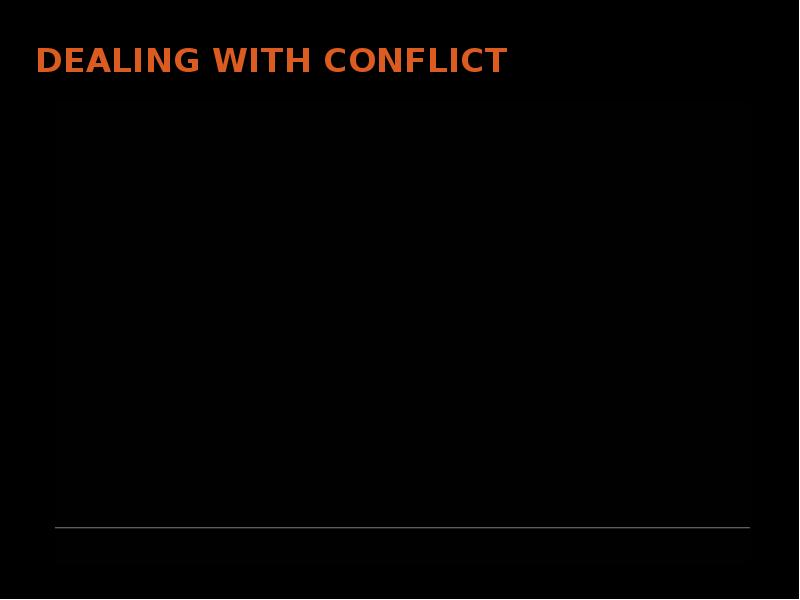 dealing with conflict Dealing with conflict conflict — or disagreement — is a part of life we know facing conflict can be scary but if you avoid conflict, you may feel sad or frustrated.
