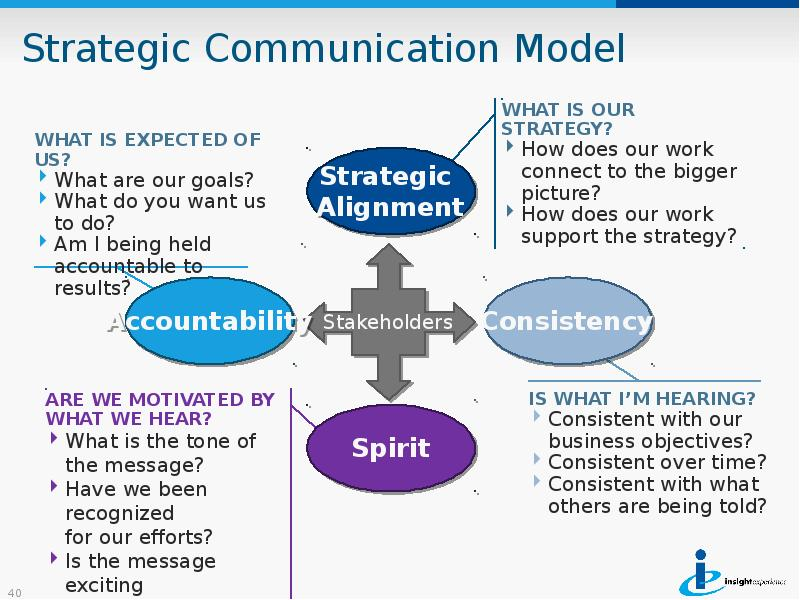 lost in translation analysis interpersonal communication Interpersonal communication [writer name] [institution name] interpersonal communication introduction interpersonal communication is the human activity by which a subject expresses interpersonal communication is the most important form of communication for humans.