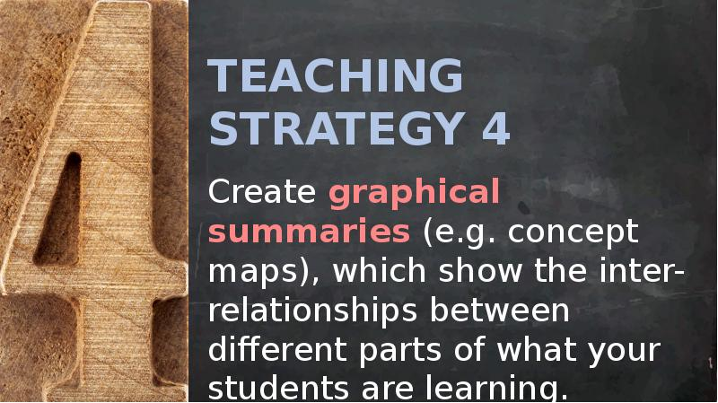 1 1 summarise learning and teaching strategies My teaching strategy would be performing a task as an example, repetition of the task and simple explanations to what i am doing are factors i will use to help we will write a custom essay sample on summarise learning and teaching strategies specifically for you for only $1638 $139/page.