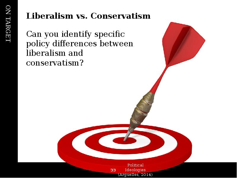 liberalism and conservatism Liberal and conservative ideas in the 1800s government regulated business business laissez faire monarchy republic with constitution and separation of.