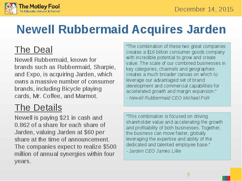 newell rubbermaid case study strategy essay We deliver all papers before the 151 case in point: newell rubbermaid leverages cost at the end of the case, how has newell adjusted its strategy.