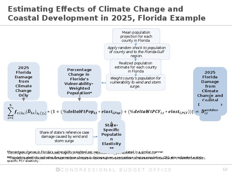 project proposal effects of climate change With a low capacity to adapt to the adverse effects of climate change tourism adaptation to climate change climate impacts on tourism both directly and indirectly in the beach tourism segment, which is so important to tourism in fiji, climate is a key attraction: tourists are attracted by sunshine, warm temperatures and little precipitation.