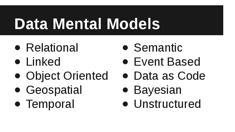 mental model mindsets paper Definition of mental models: beliefs, ideas, images, and verbal descriptions that we consciously or unconsciously form from our experiences and which (when formed) guide our thoughts and actions within narrow channels.