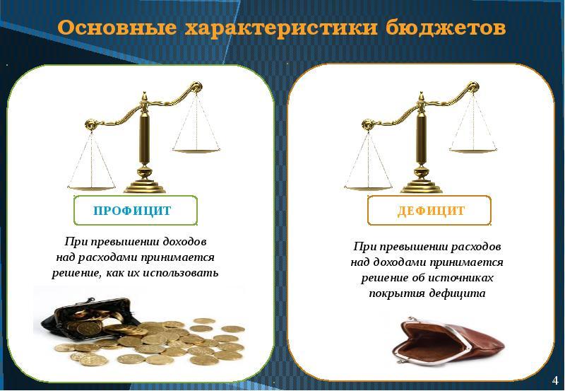 Профицит бюджета картинки