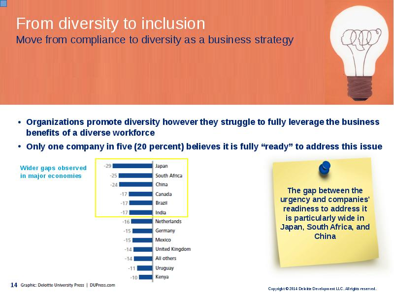 diversity as a business strategy Diversity and inclusion have been a part of hr for more than 30 years and has moved from a compliance program to a business strategy the workforce has changed and are now both younger and older, culturally and globally diverse.
