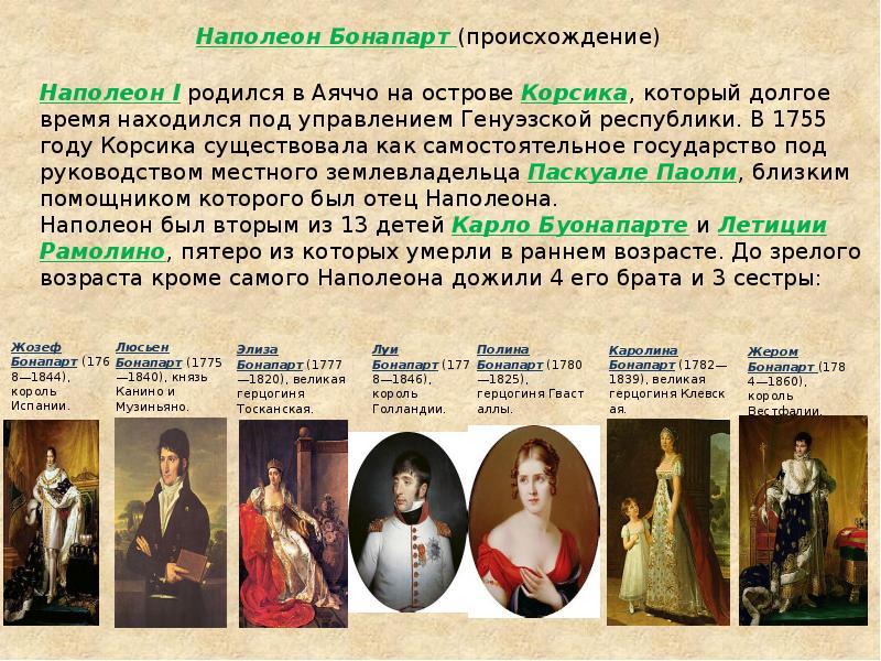 Наполеон бонапарт под родился знаком каким зодиака