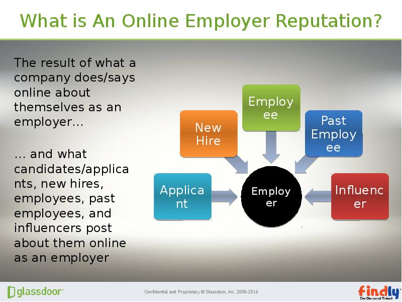 role of employer associations in australia