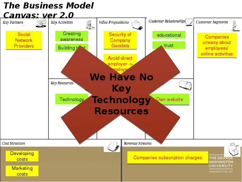 the business model Entrepreneur and business model innovator alexander osterwalder discusses dynamic, yet simple-to-use tools for visualizing, challenging and re-inventing business models.