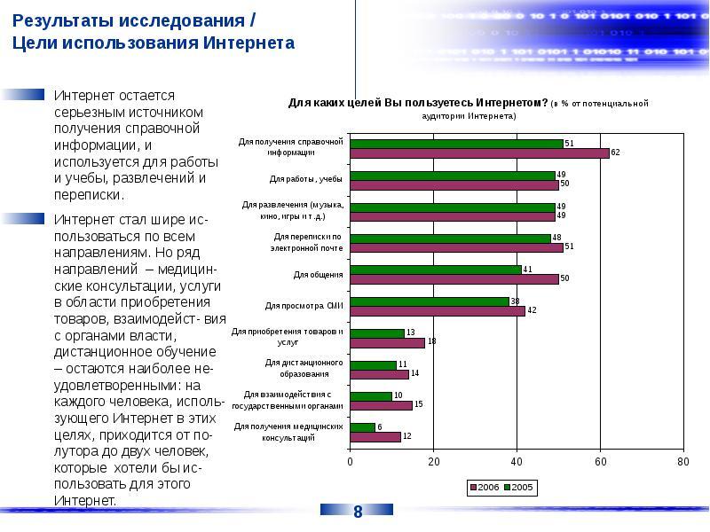 картинки результатов социологических опросов опубликовала видео, котором