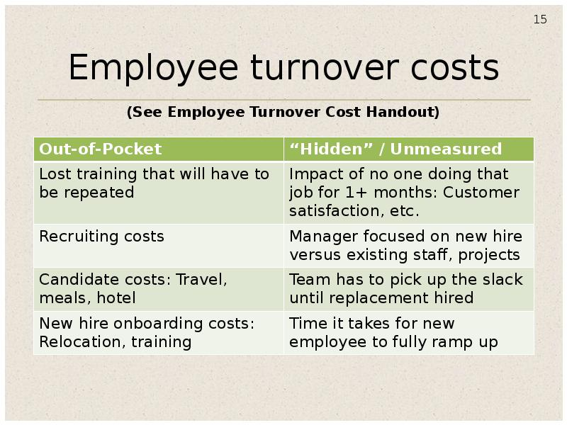 freshmans potentially costly turnover - 800×600