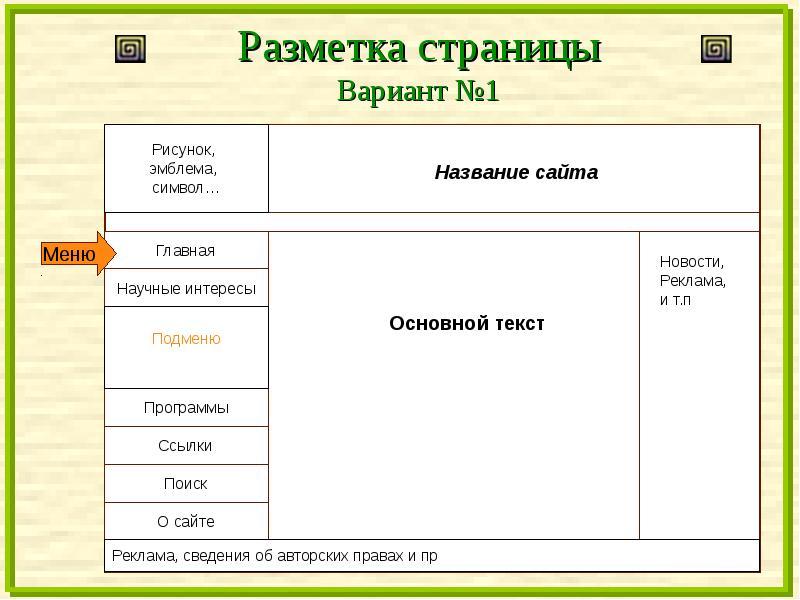 Создание шаблона сайта уроки строительная компания русь новосибирск официальный сайт