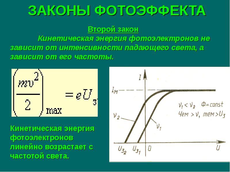 Фотоэлектрический эффект реферат