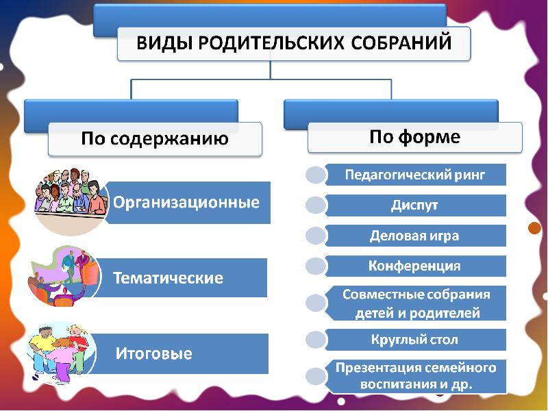 Родительское собрание на тему забота о здоровье ребенка