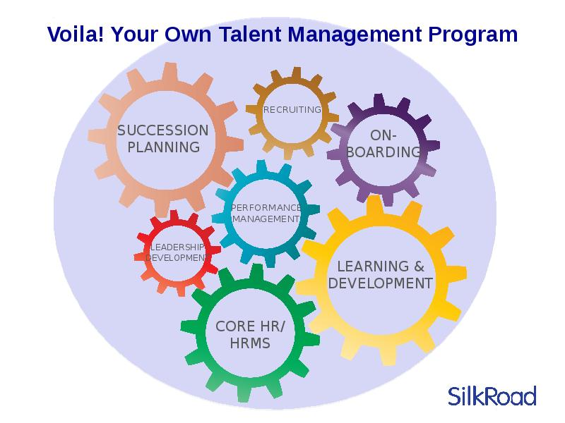 Gearing Up for Talent Management: ONE INTEGRATION AT A TIME