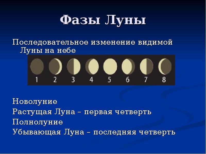влияние фаз луны на человека это