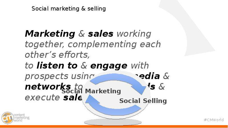 marketing and selling overheads Sg&a stands for selling, general, and administrative expenses and includes the day to day expenses not directly related to manufacturing the product or selling the service some companies refer to operating expenses as sg&a, or just g&a, while others treat g&a as one subcategory and give sales and marketing (and possibly other specific.