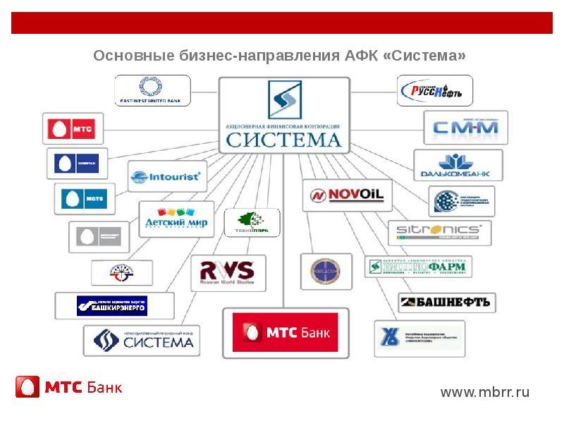 Компания система официальный сайт москва российские платформы для создания сайта