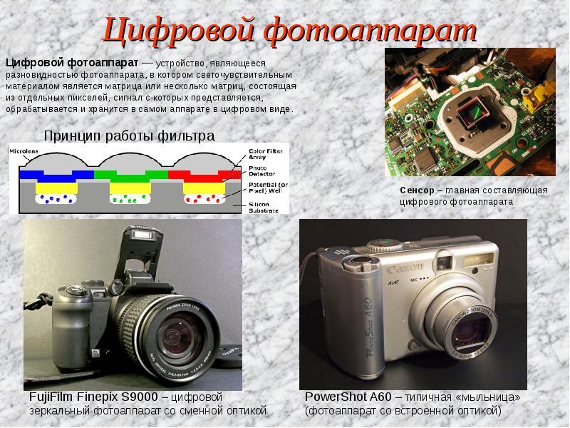 когда появился цифрового фотоаппарата напоминает работу деревянным